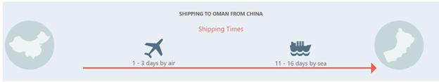shipping from china to oman